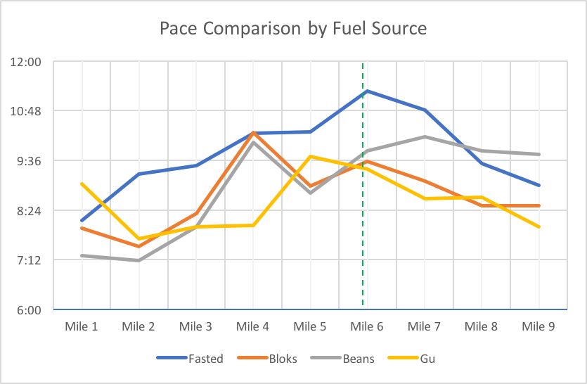 Running chart.png